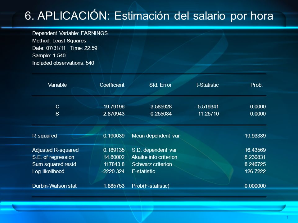 6. APLICACIÓN: Estimación del salario por hora