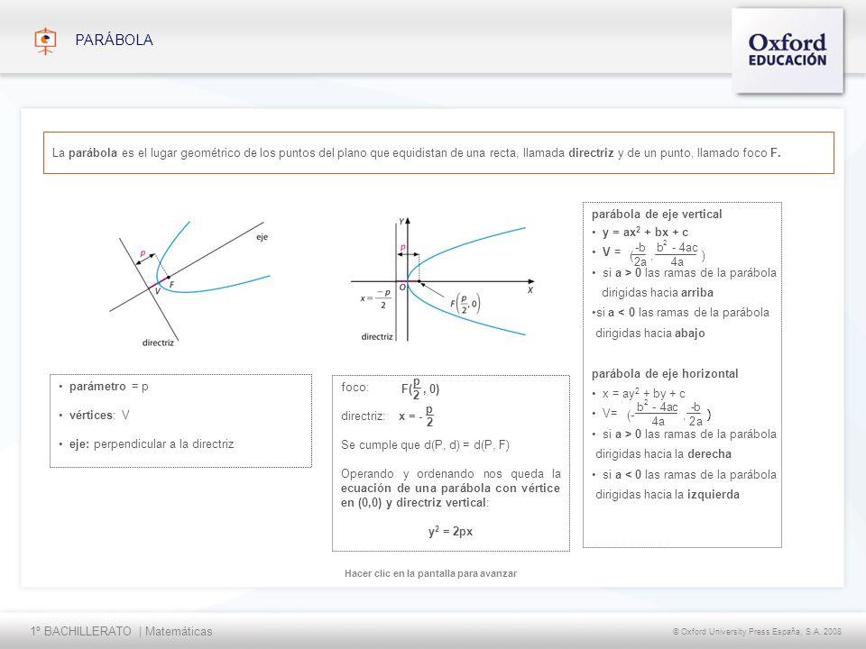 PARÁBOLA La parábola es el lugar geométrico de los puntos del plano que equidistan de una recta, llamada directriz y de un punto, llamado foco F.