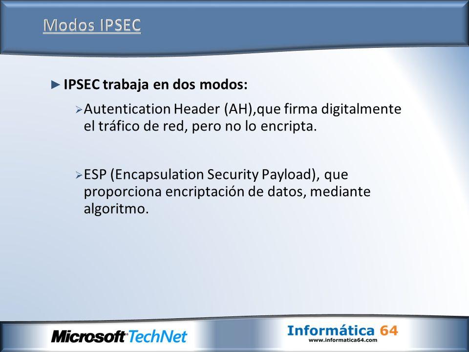 Modos IPSEC IPSEC trabaja en dos modos: