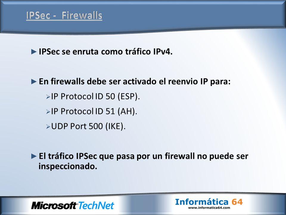 IPSec - Firewalls IPSec se enruta como tráfico IPv4.