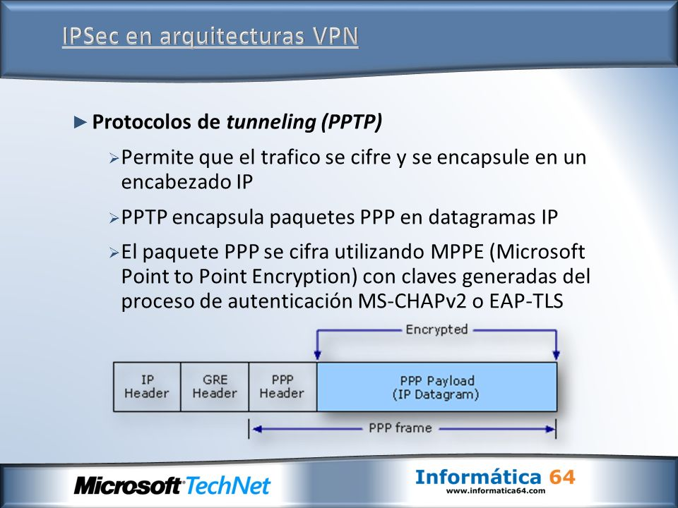 IPSec en arquitecturas VPN