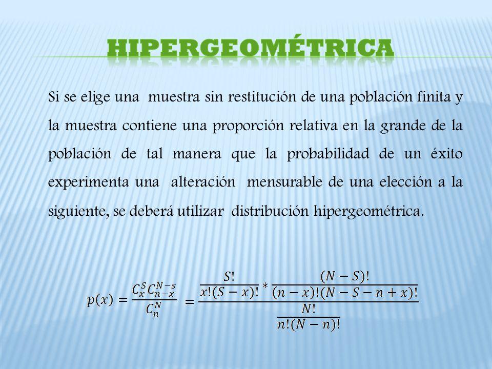 HIPERGEOMÉTRICA
