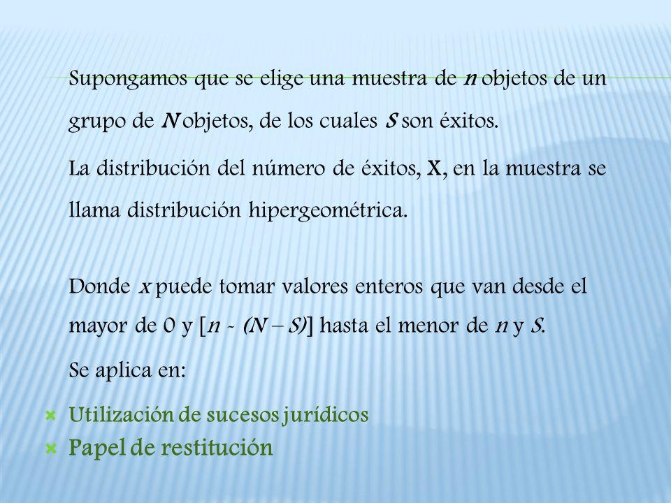 Supongamos que se elige una muestra de n objetos de un grupo de N objetos, de los cuales S son éxitos.
