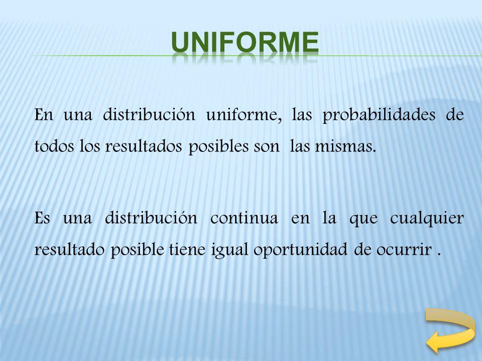 Uniforme En una distribución uniforme, las probabilidades de todos los resultados posibles son las mismas.