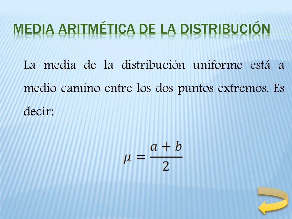 Media aritmética de la distribución