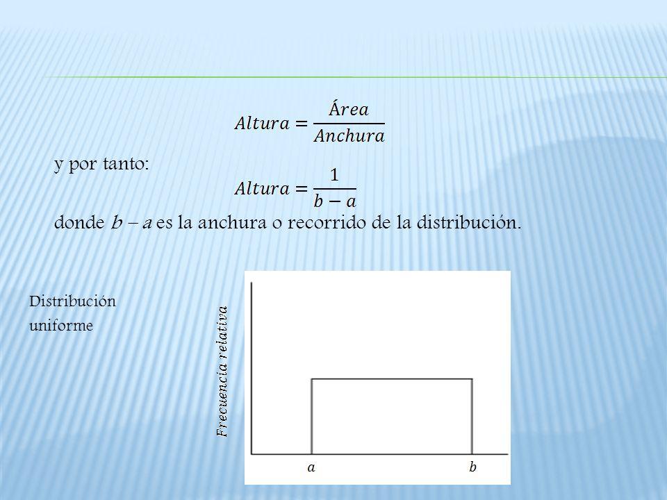 donde b – a es la anchura o recorrido de la distribución.