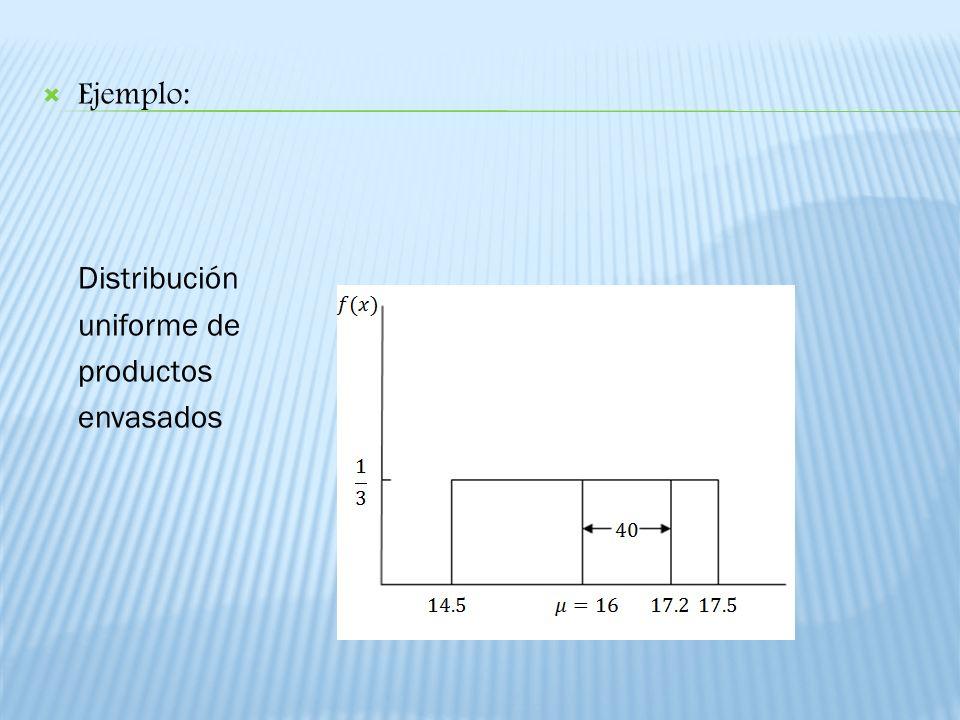 Ejemplo: Distribución uniforme de productos envasados