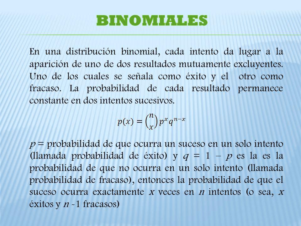 BINOMIALES