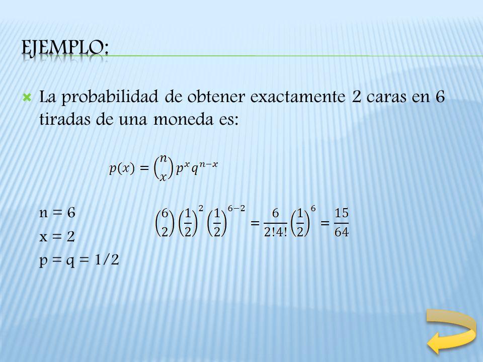 Ejemplo: La probabilidad de obtener exactamente 2 caras en 6 tiradas de una moneda es: n = 6. x = 2.