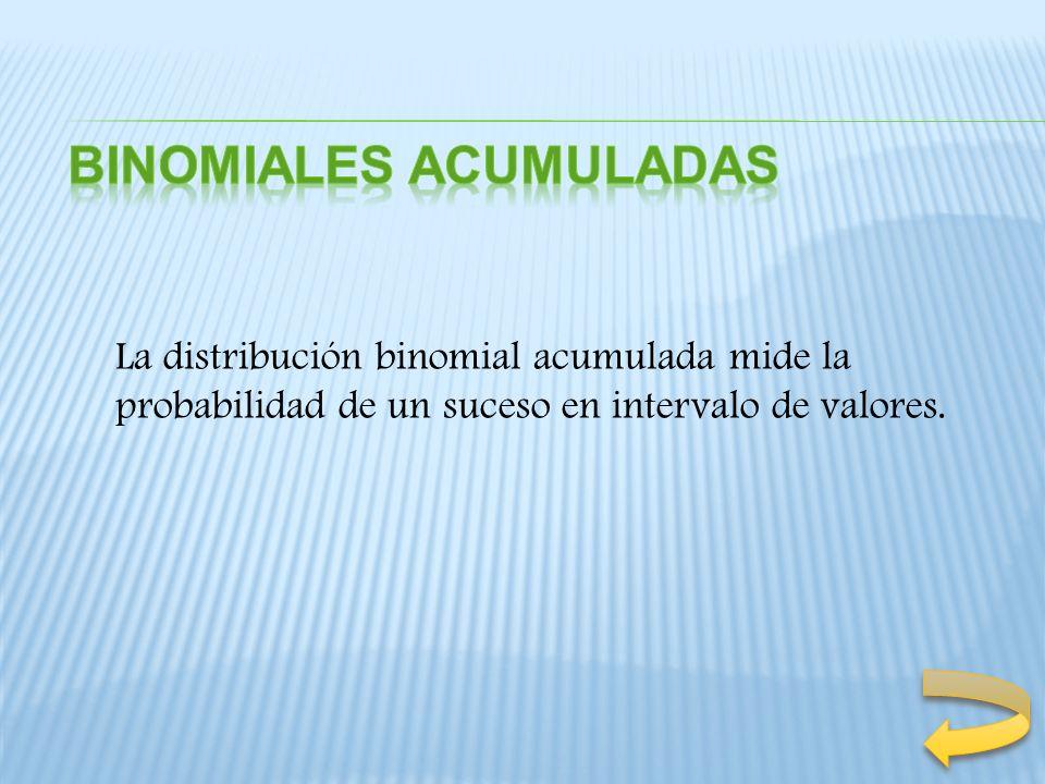 Binomiales acumuladas