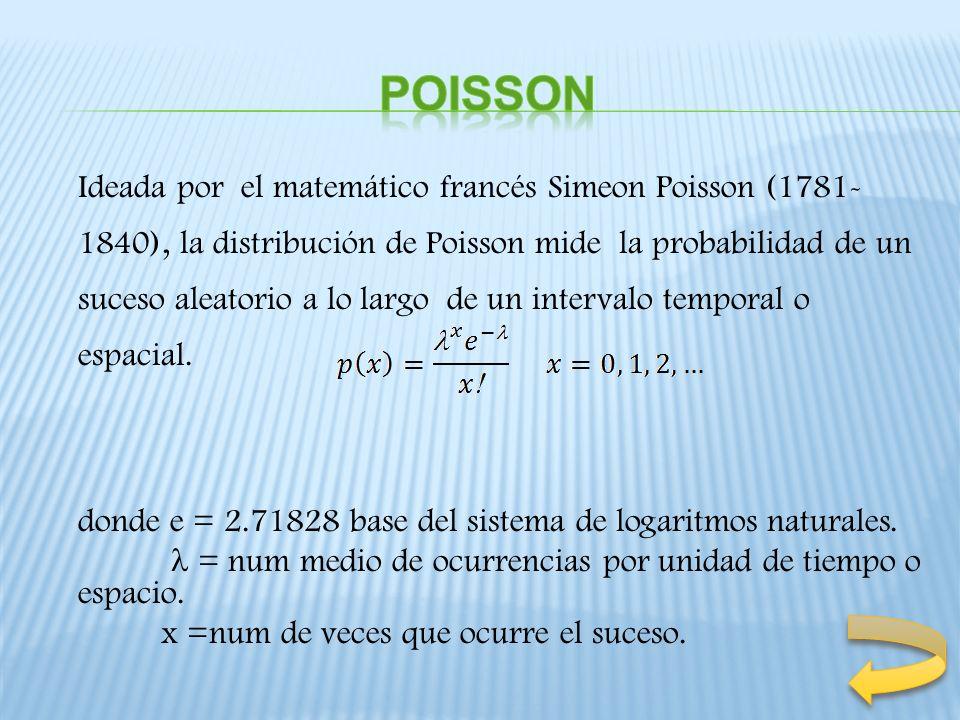 POISSON donde e = 2.71828 base del sistema de logaritmos naturales.