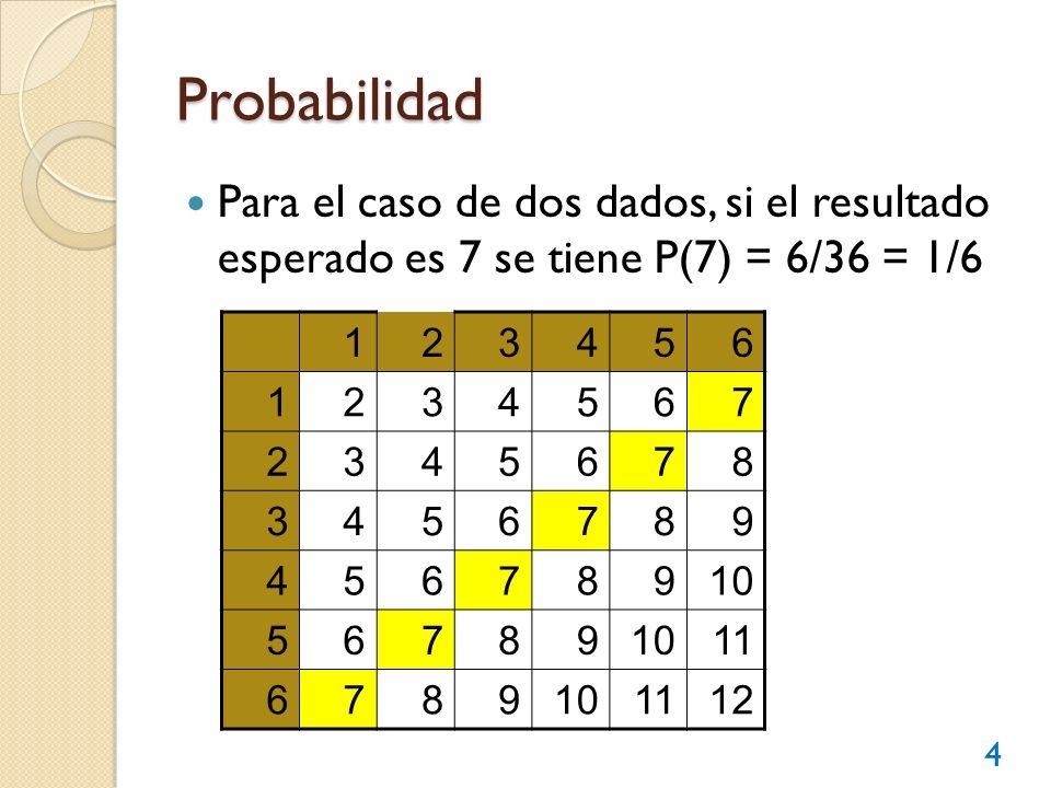Probabilidad Para el caso de dos dados, si el resultado esperado es 7 se tiene P(7) = 6/36 = 1/6. 1.