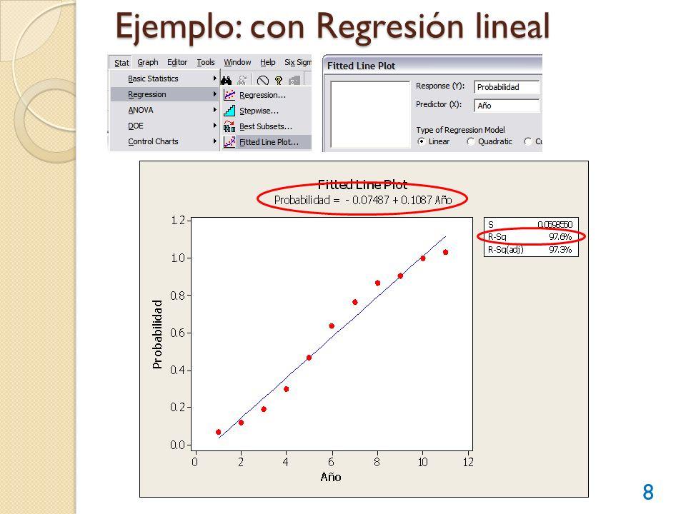 Ejemplo: con Regresión lineal