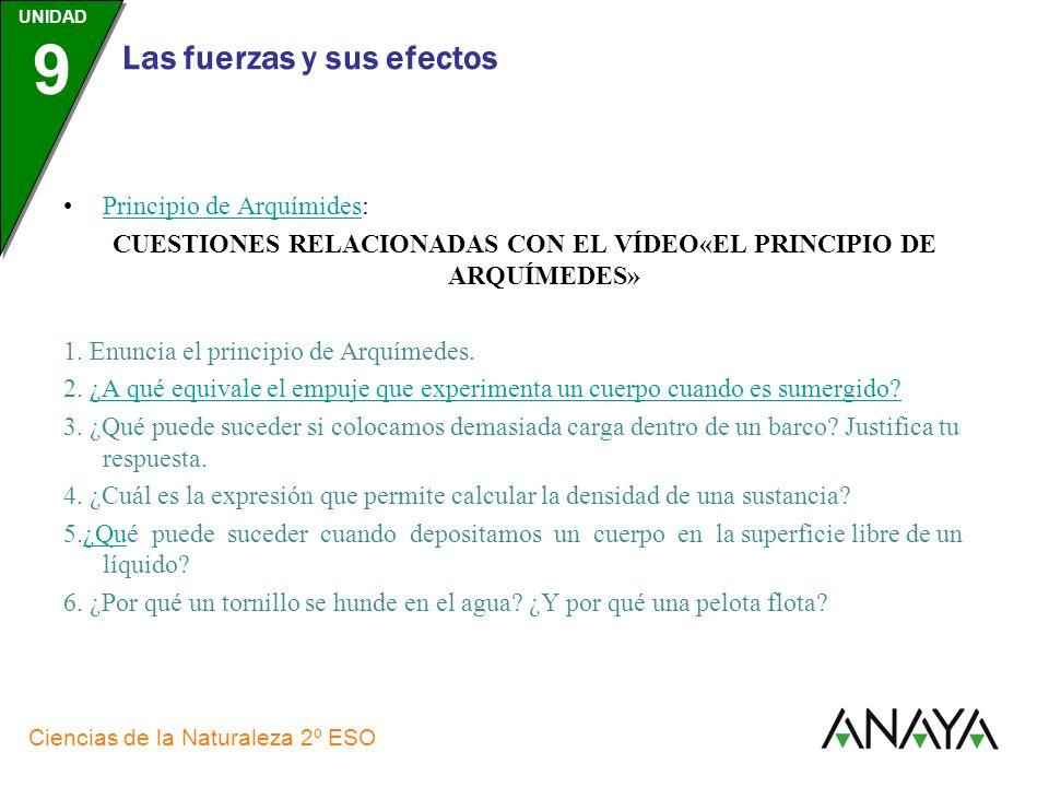 CUESTIONES RELACIONADAS CON EL VÍDEO«EL PRINCIPIO DE ARQUÍMEDES»