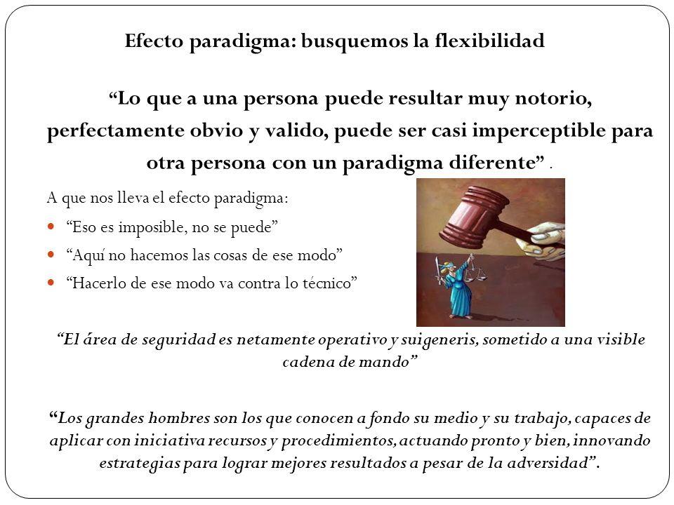 Efecto paradigma: busquemos la flexibilidad