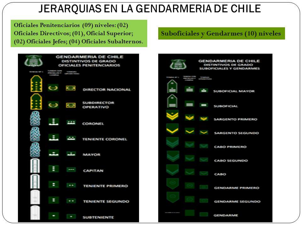 JERARQUIAS EN LA GENDARMERIA DE CHILE