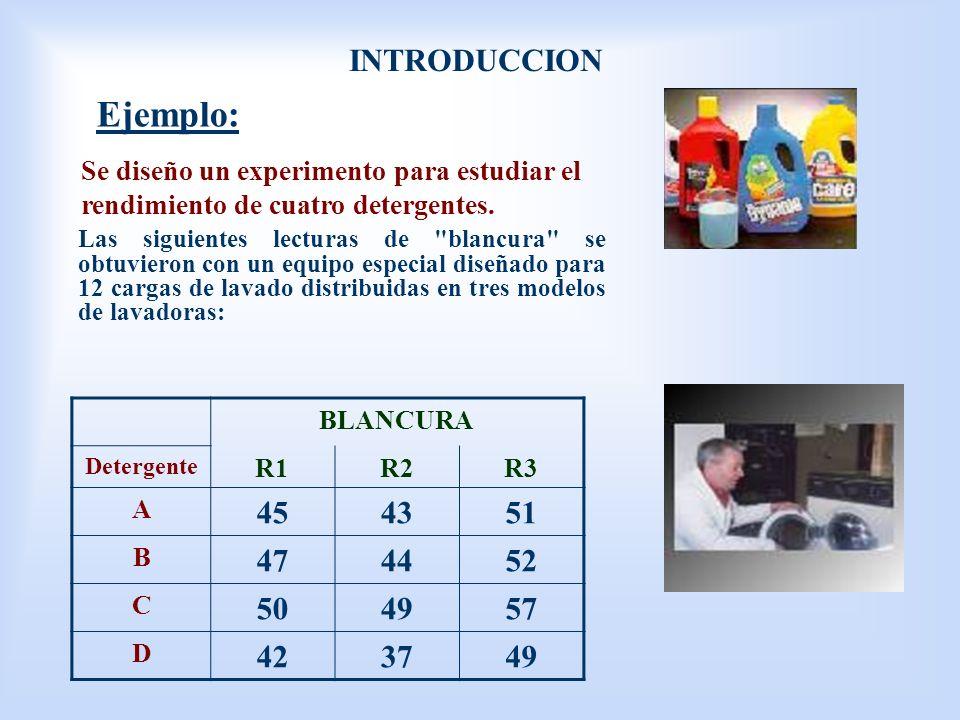 Ejemplo: INTRODUCCION 45 43 51 47 44 52 50 49 57 42 37
