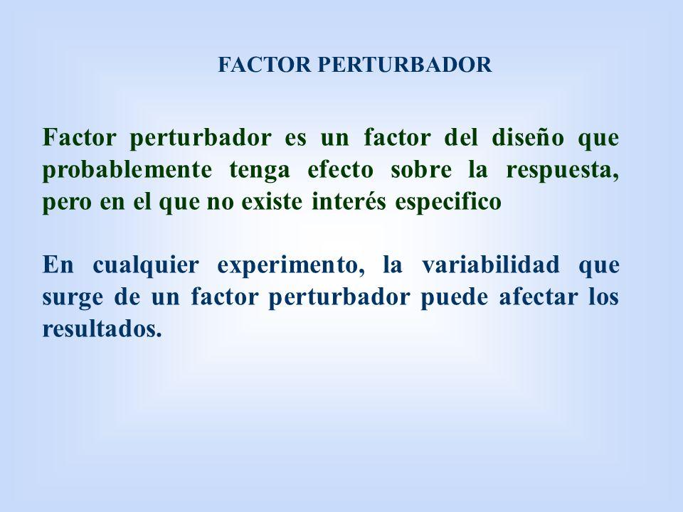FACTOR PERTURBADOR