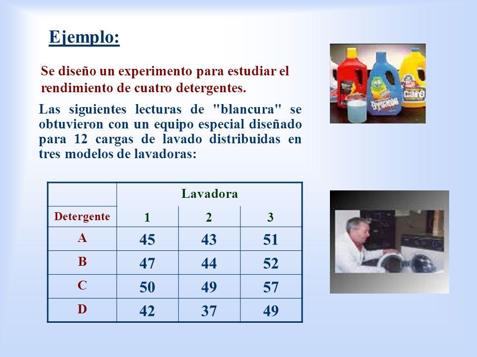 Ejemplo: Se diseño un experimento para estudiar el rendimiento de cuatro detergentes.