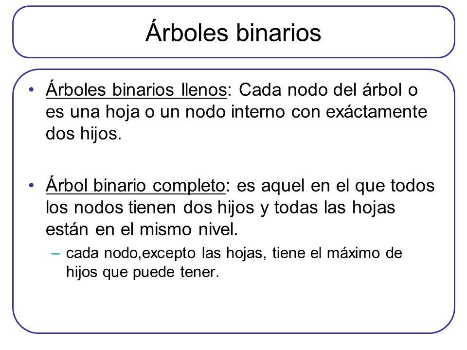 Árboles binarios Árboles binarios llenos: Cada nodo del árbol o es una hoja o un nodo interno con exáctamente dos hijos.