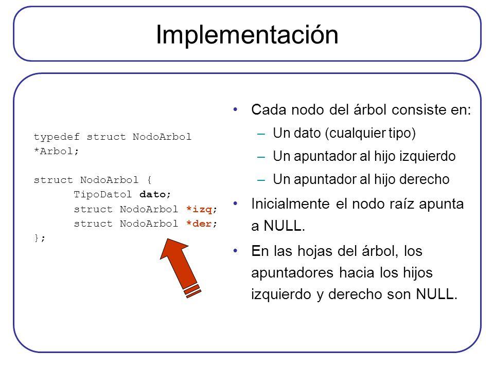 Implementación Cada nodo del árbol consiste en: