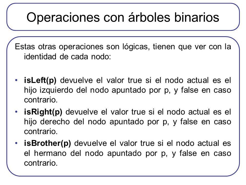 Operaciones con árboles binarios