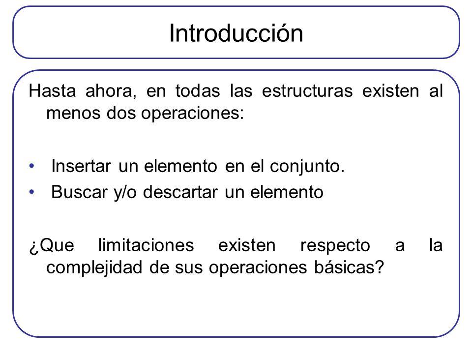 Introducción Hasta ahora, en todas las estructuras existen al menos dos operaciones: Insertar un elemento en el conjunto.