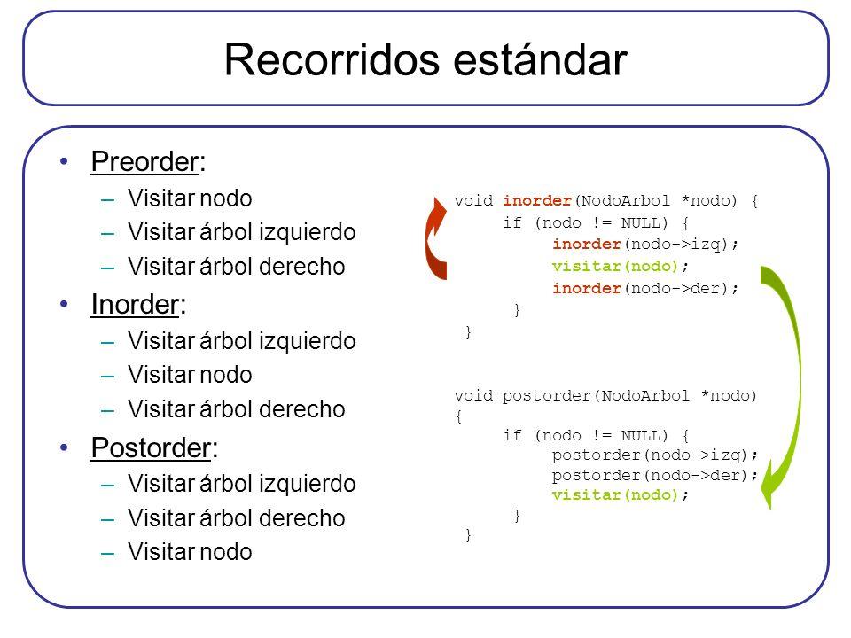 Recorridos estándar Preorder: Inorder: Postorder: Visitar nodo