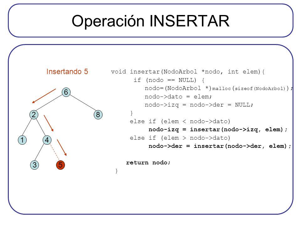 Operación INSERTAR Insertando 5 6 2 8 1 4 3 5