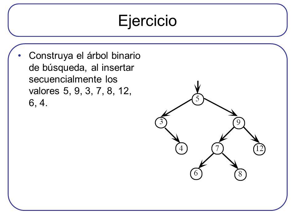 Ejercicio Construya el árbol binario de búsqueda, al insertar secuencialmente los valores 5, 9, 3, 7, 8, 12, 6, 4.