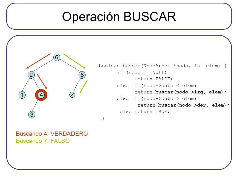 Operación BUSCAR 6 2 8 1 4 3 Buscando 4: VERDADERO Buscando 7: FALSO