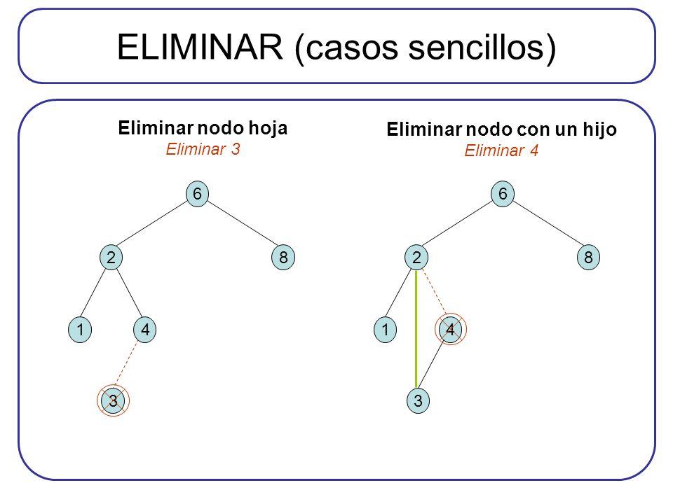 ELIMINAR (casos sencillos)