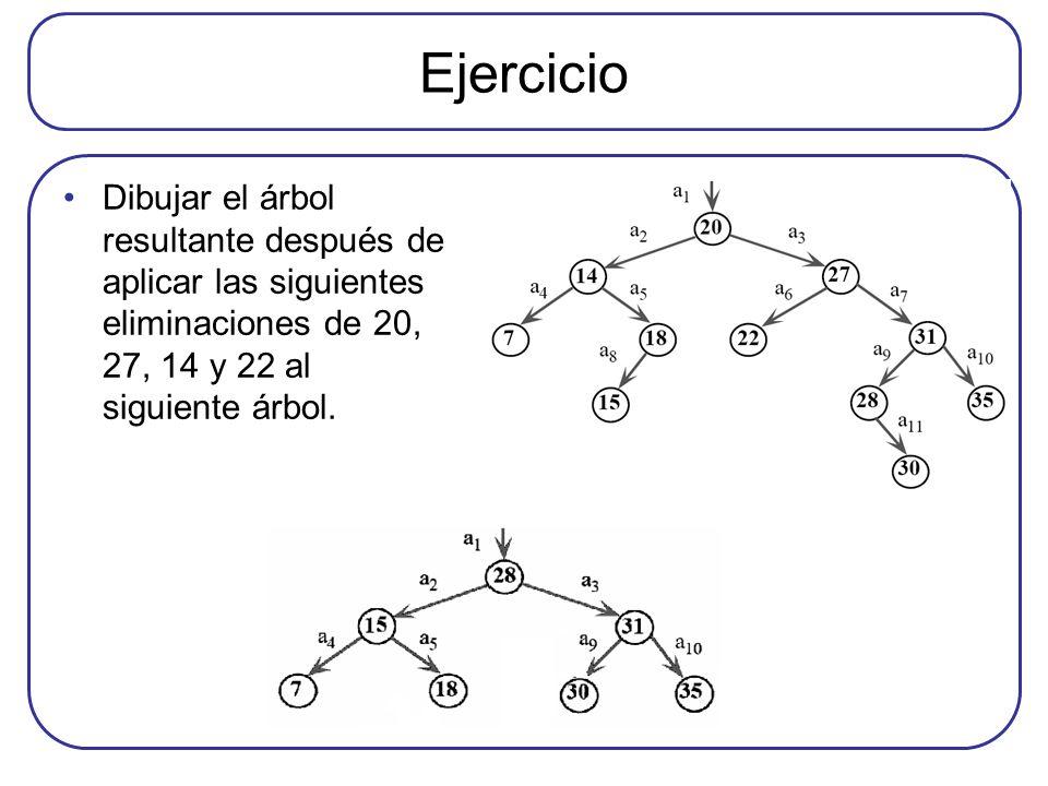 Ejercicio Dibujar el árbol resultante después de aplicar las siguientes eliminaciones de 20, 27, 14 y 22 al siguiente árbol.