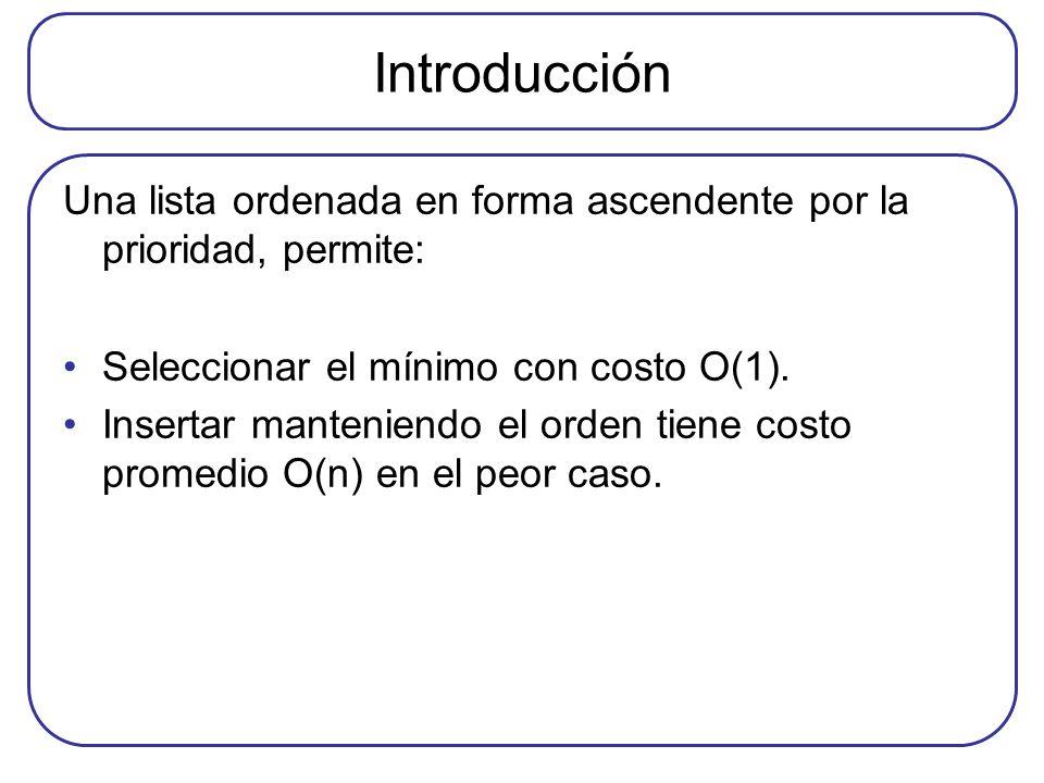 Introducción Una lista ordenada en forma ascendente por la prioridad, permite: Seleccionar el mínimo con costo O(1).