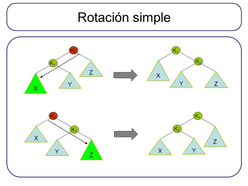 Rotación simple X K1 K2 Y Z X K1 K2 Y Z Z K1 K2 Y X K2 K1 Y Z X