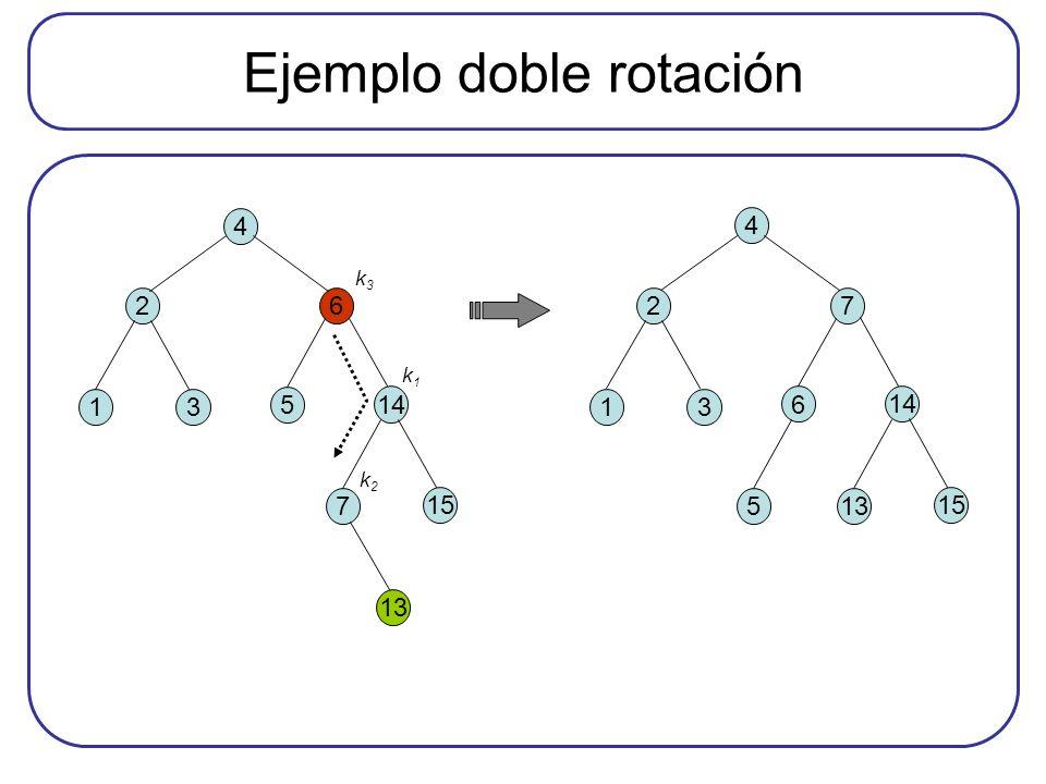 Ejemplo doble rotación