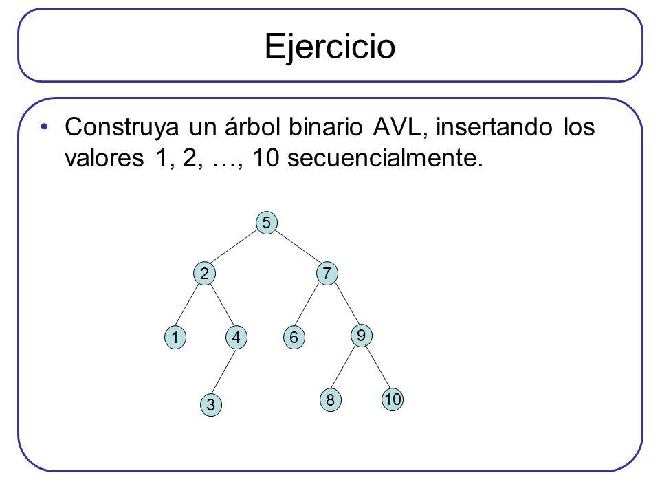Ejercicio Construya un árbol binario AVL, insertando los valores 1, 2, …, 10 secuencialmente. 5. 2.