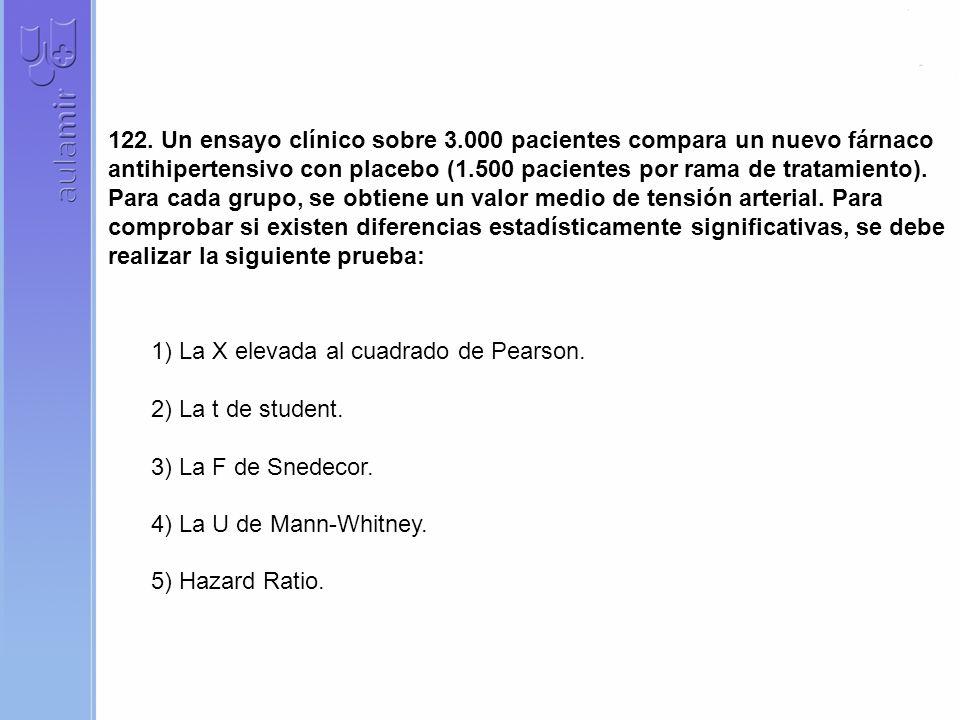 122. Un ensayo clínico sobre 3