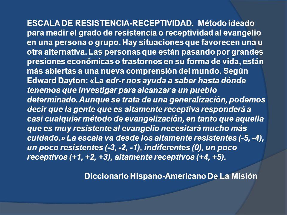 ESCALA DE RESISTENCIA-RECEPTIVIDAD