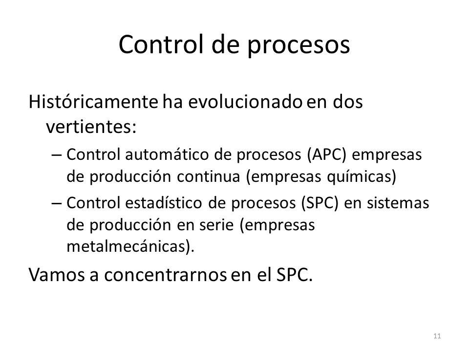 Control de procesos Históricamente ha evolucionado en dos vertientes: