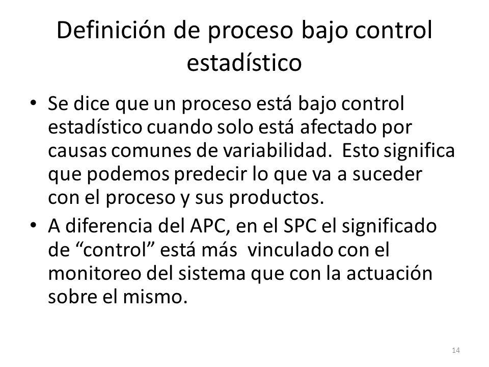 Definición de proceso bajo control estadístico