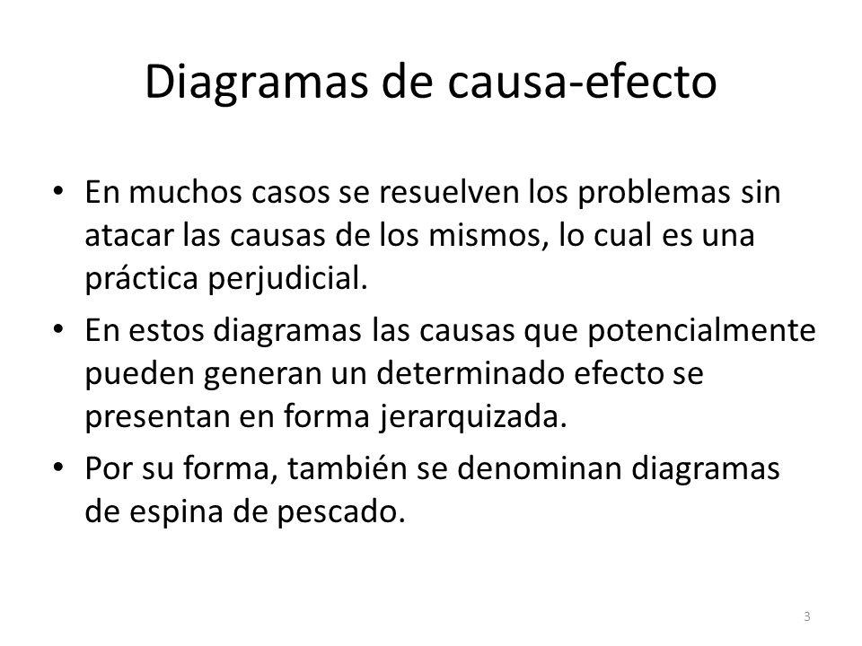 Diagramas de causa-efecto