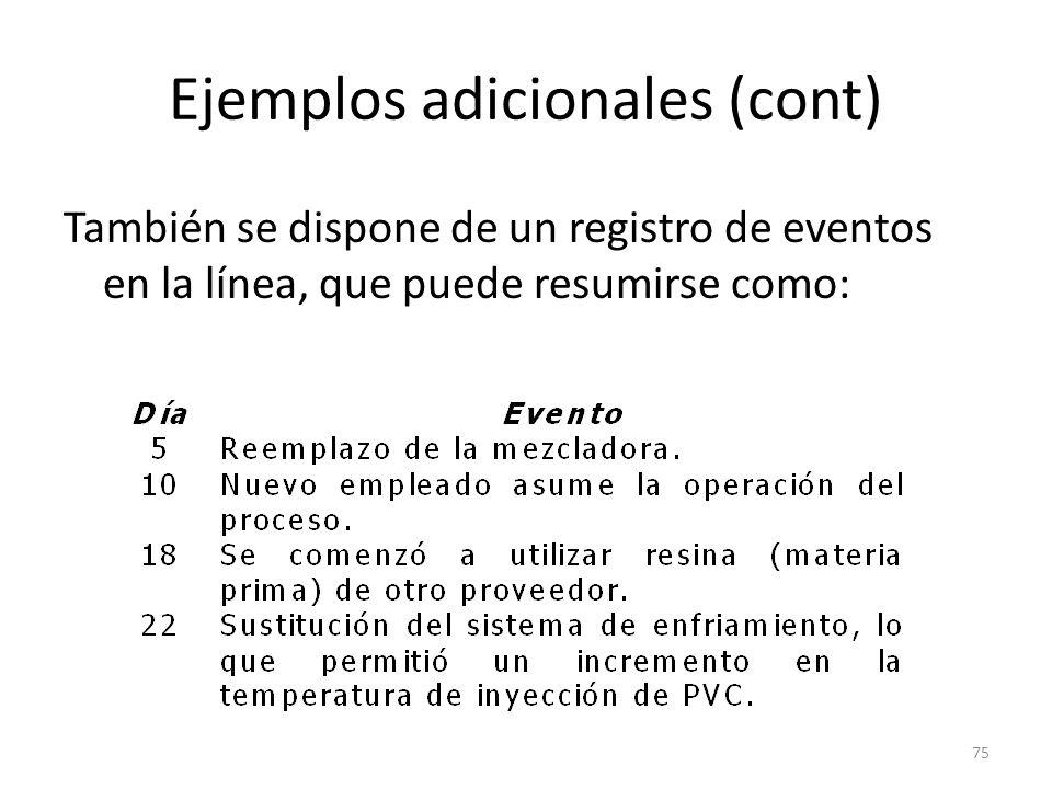 Ejemplos adicionales (cont)