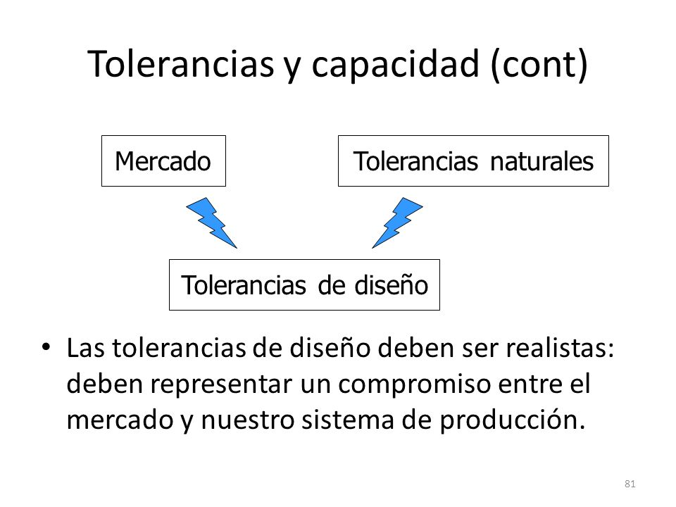 Tolerancias y capacidad (cont)