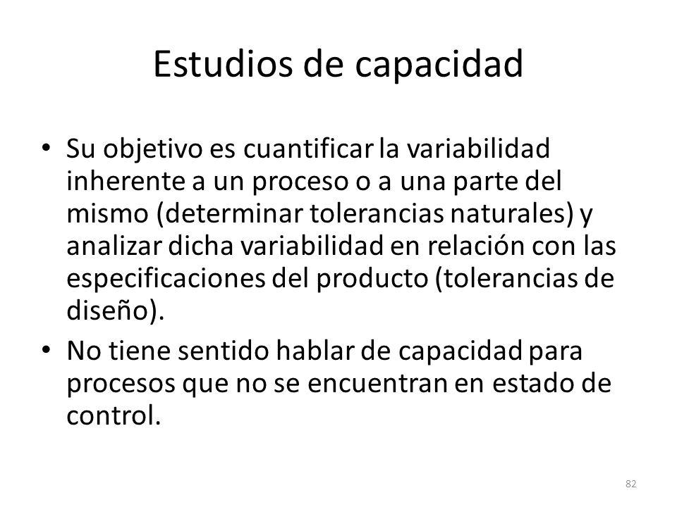 Estudios de capacidad