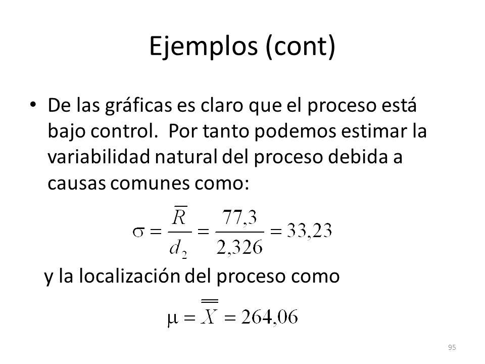 Ejemplos (cont)