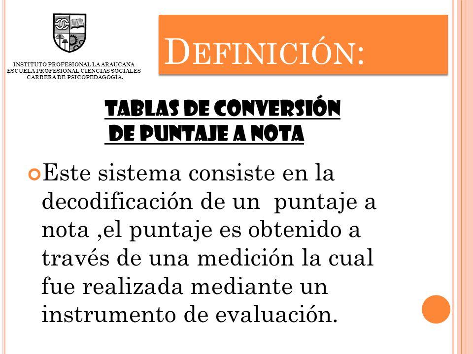 Definición: INSTITUTO PROFESIONAL LA ARAUCANA. ESCUELA PROFESIONAL CIENCIAS SOCIALES. CARRERA DE PSICOPEDAGOGÍA.