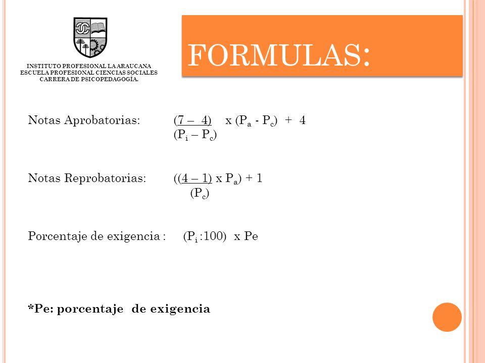 formulas: Notas Aprobatorias: (7 – 4) x (Pa - Pc) + 4 (Pi – Pc)