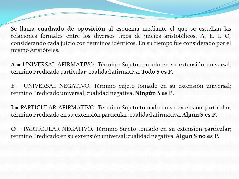 Se llama cuadrado de oposición al esquema mediante el que se estudian las relaciones formales entre los diversos tipos de juicios aristotélicos, A, E, I, O, considerando cada juicio con términos idénticos. En su tiempo fue considerado por el mismo Aristóteles.