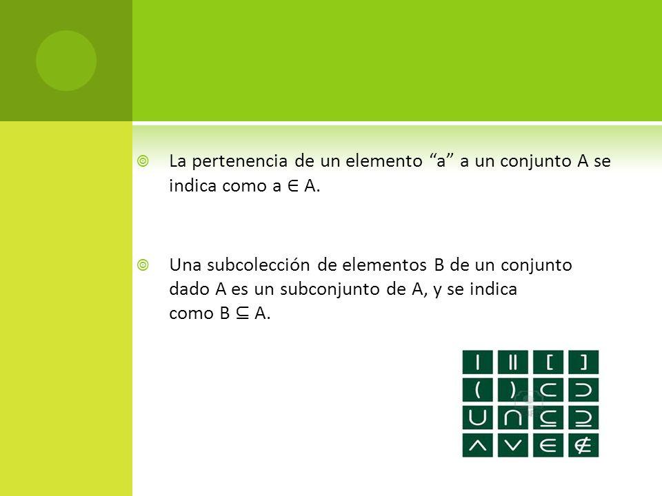 La pertenencia de un elemento a a un conjunto A se indica como a ∈ A.